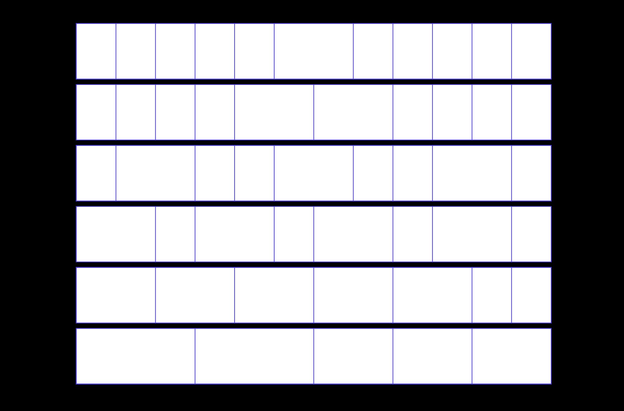 column-split-uneven-trans.png